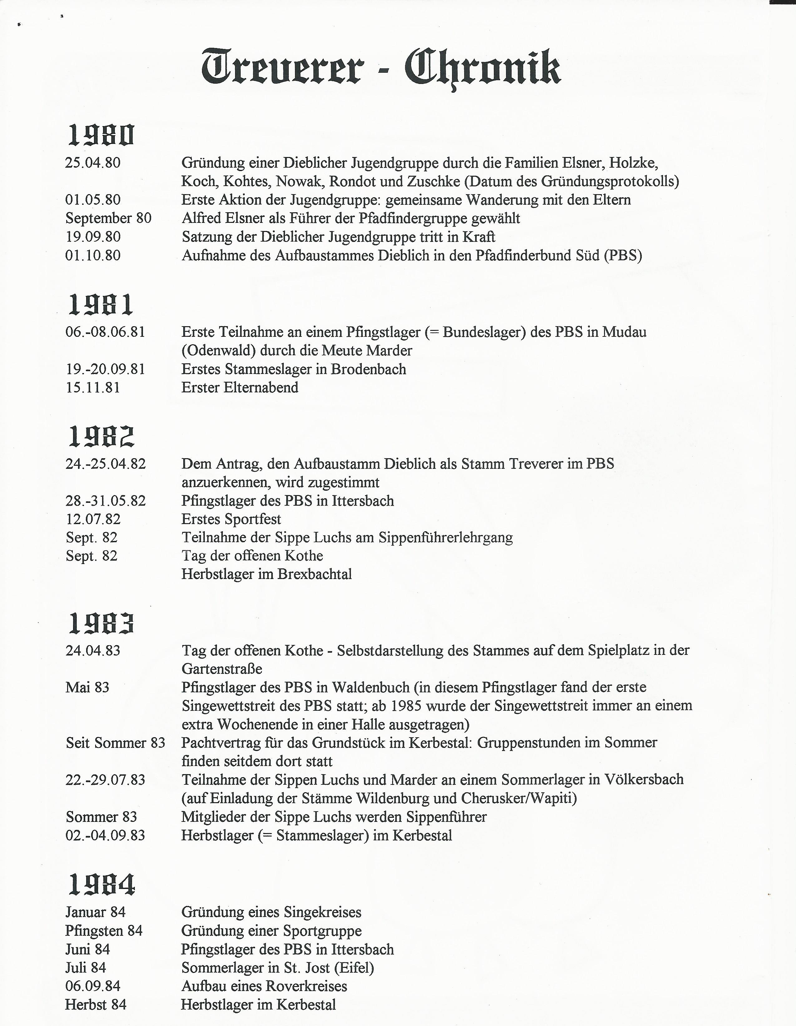 20 Jahre Treverer Chronik 20000001