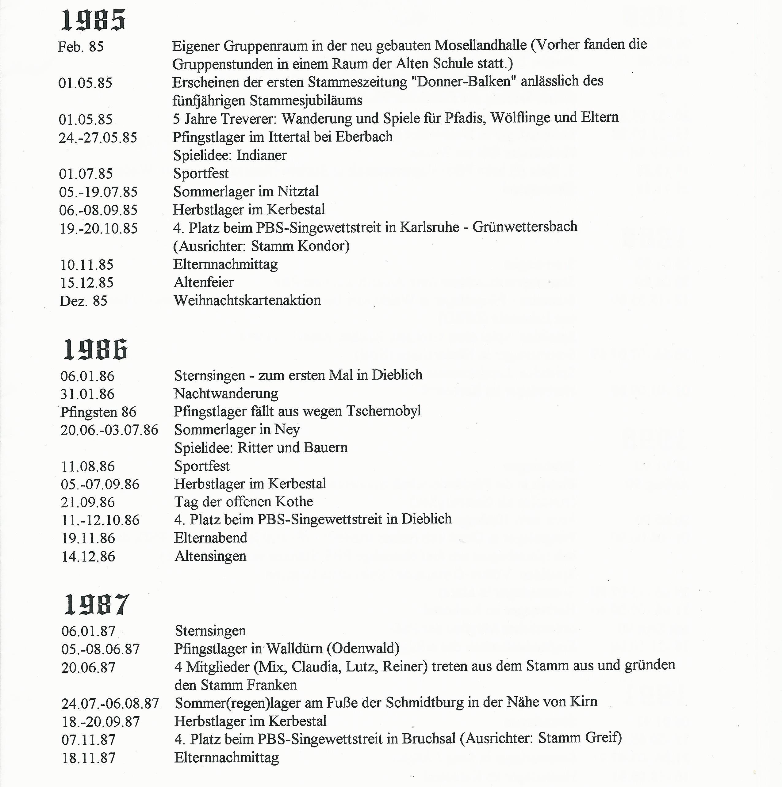 20 Jahre Treverer Chronik 20000002