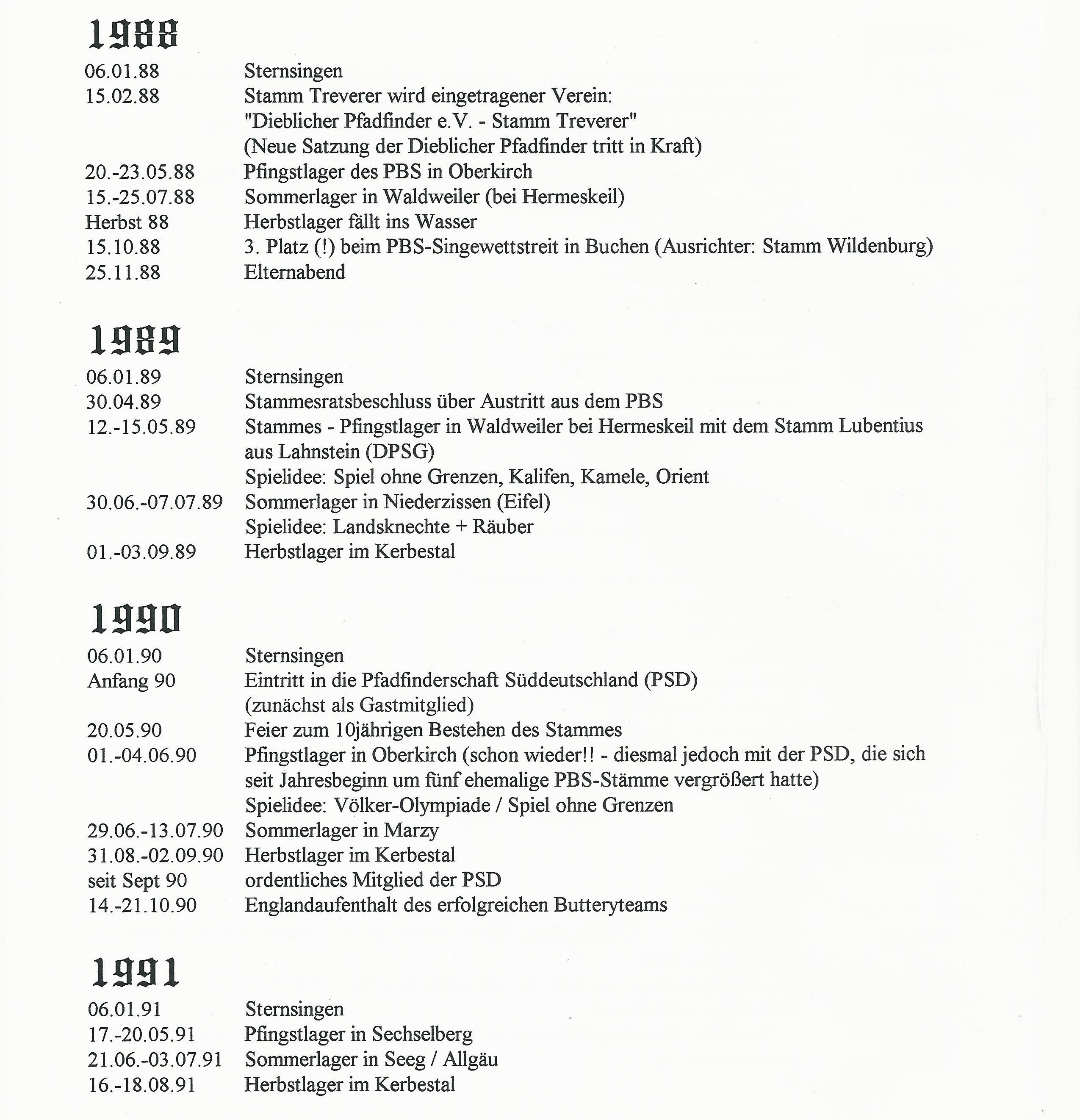 20 Jahre Treverer Chronik 20000003