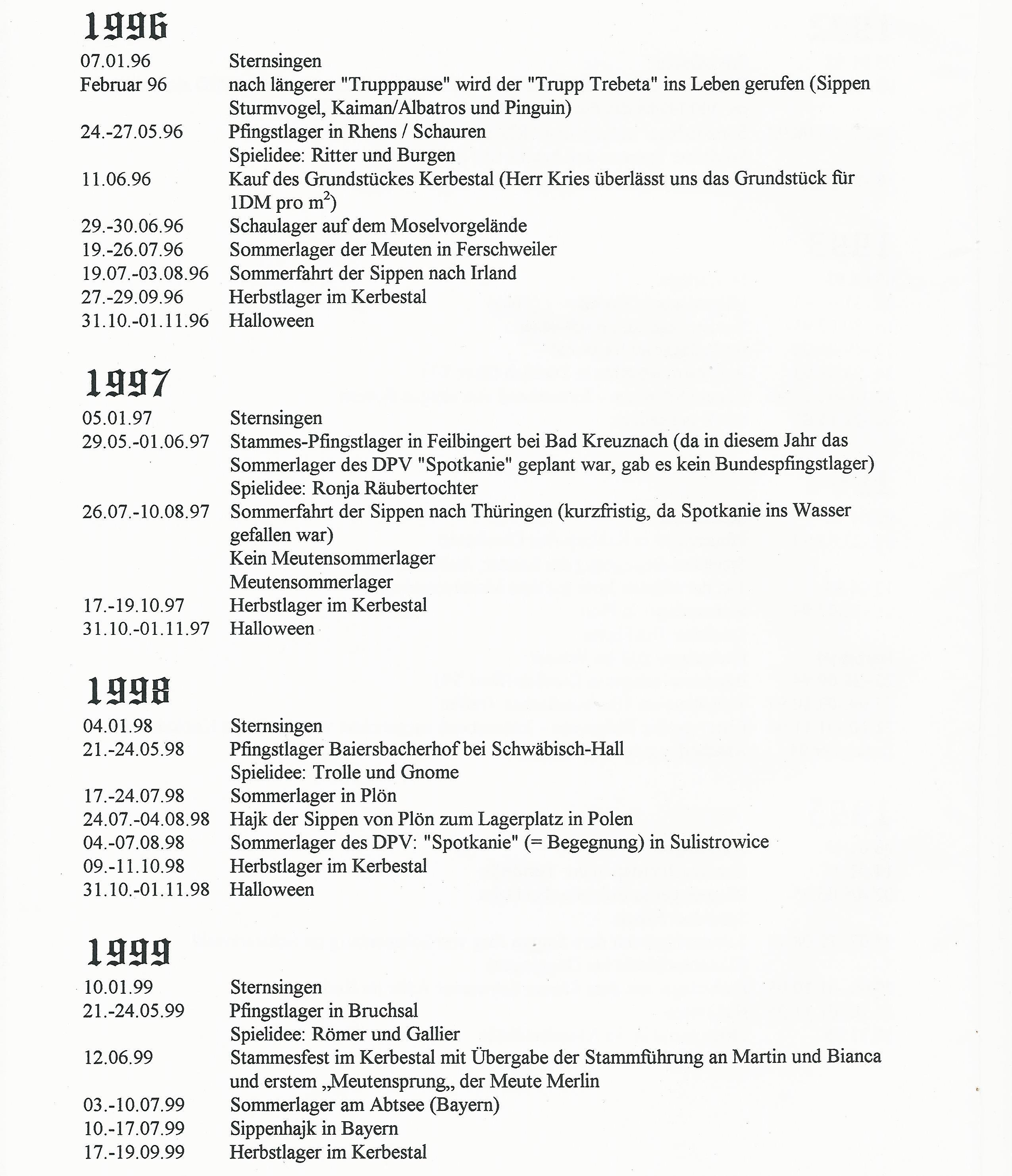 20 Jahre Treverer Chronik 20000005